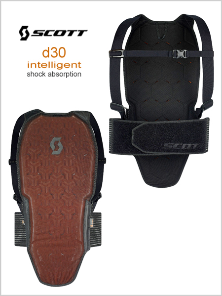 Actifit Plus Back Protector