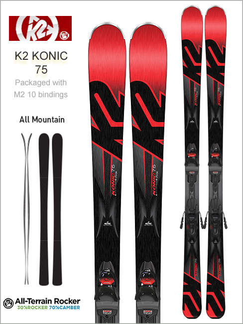 Konic 75 and Marker M2 10 binding